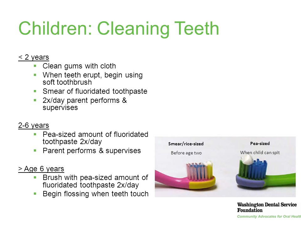 Children: Cleaning Teeth