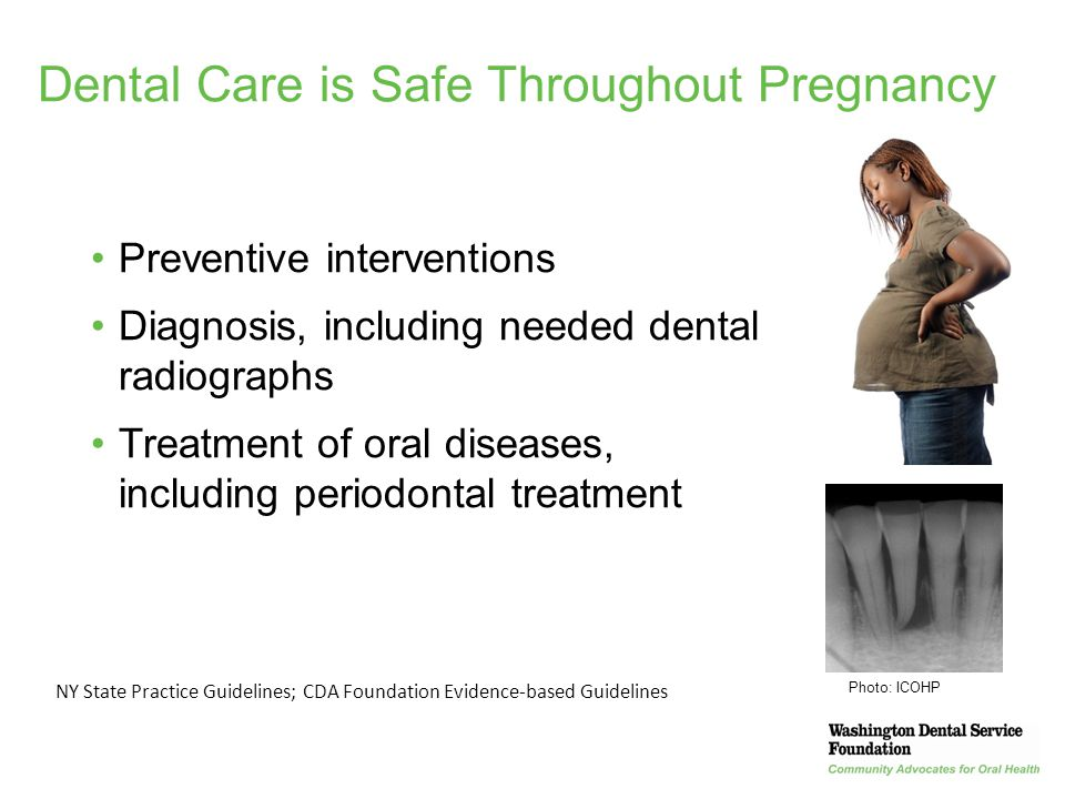 Dental Care is Safe Throughout Pregnancy