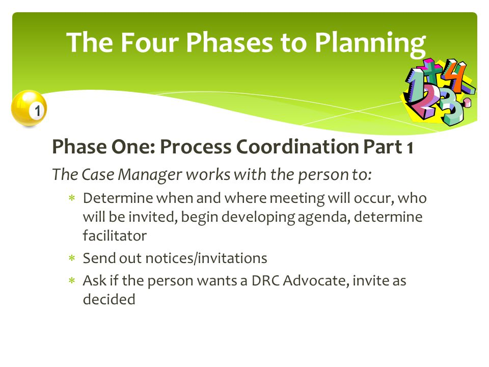 The Four Phases to Planning