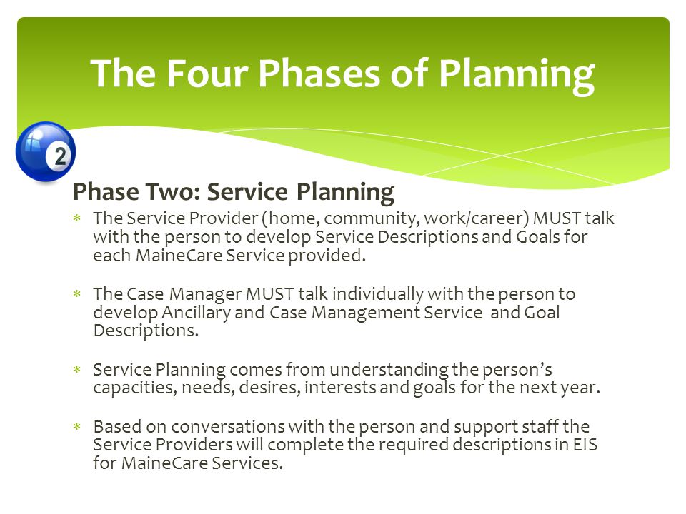 The Four Phases of Planning