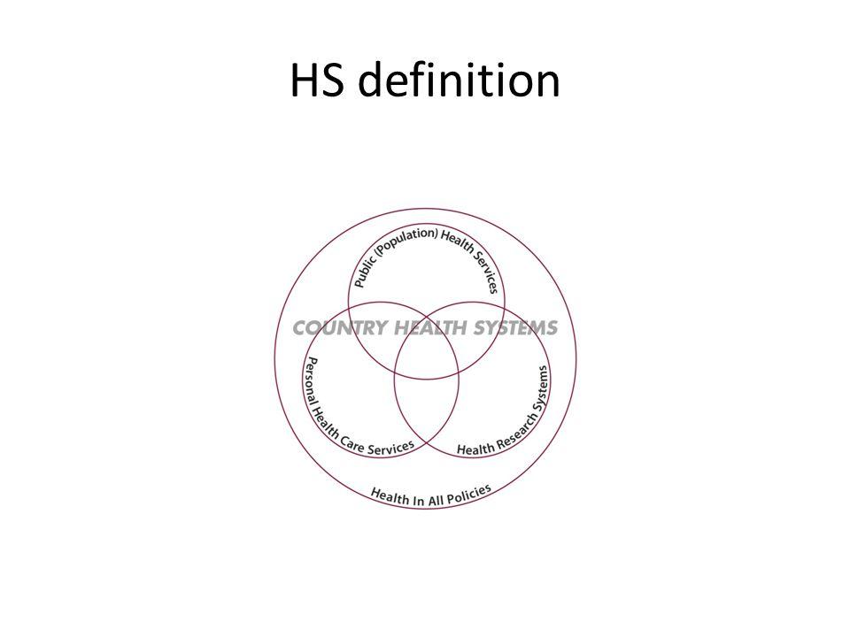 HS definition