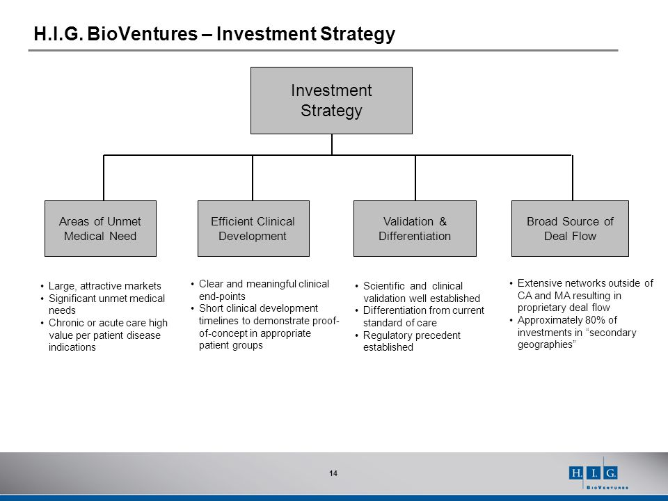 H.I.G. BioVentures – Investment Strategy