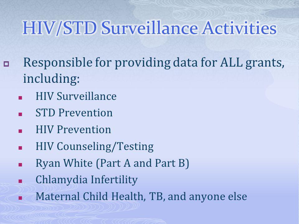 HIV/STD Surveillance Activities