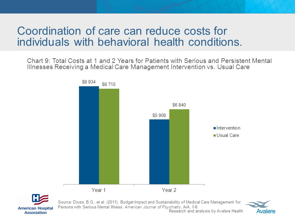 Coordination of care can reduce costs for individuals with behavioral health conditions.