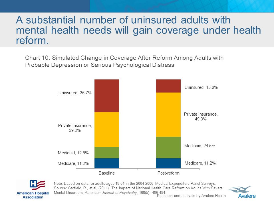 A substantial number of uninsured adults with mental health needs will gain coverage under health reform.
