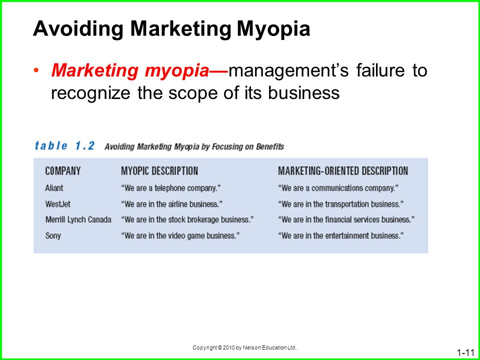 Avoiding Marketing Myopia