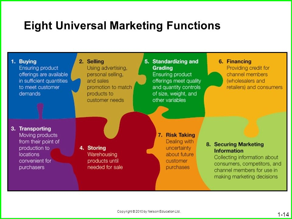 Eight Universal Marketing Functions