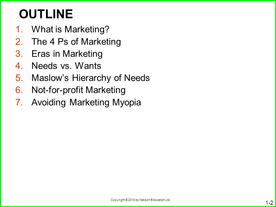 OUTLINE What is Marketing The 4 Ps of Marketing Eras in Marketing