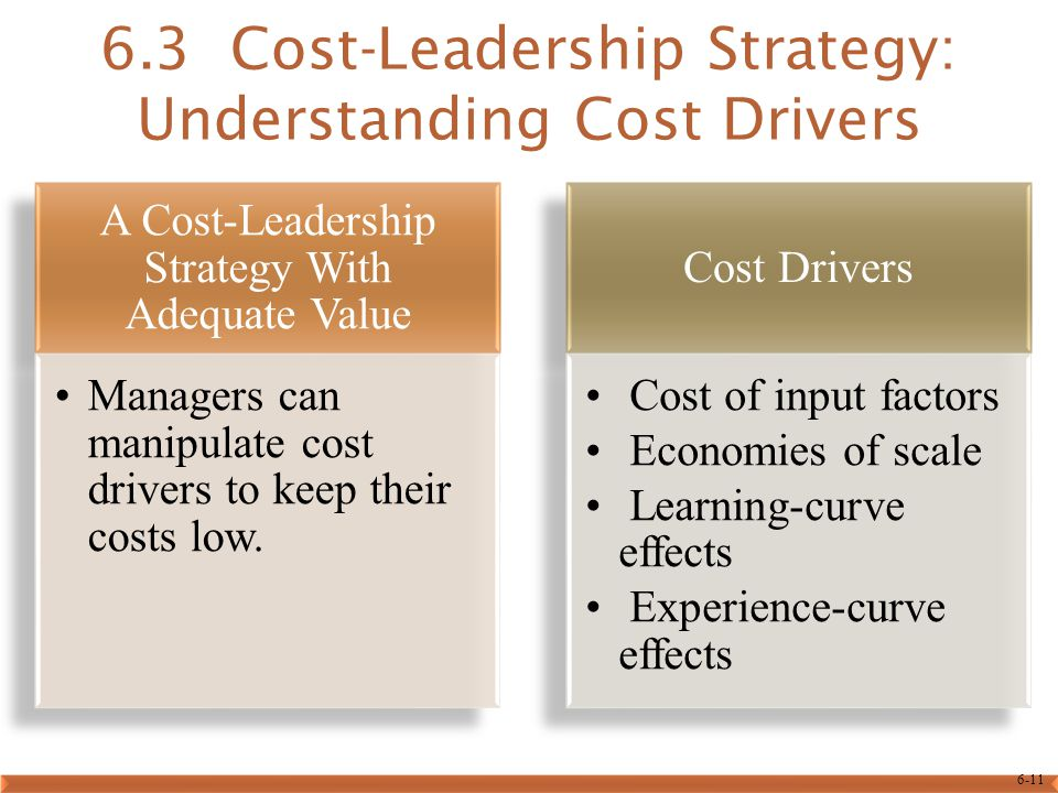 6.3 Cost-Leadership Strategy: Understanding Cost Drivers