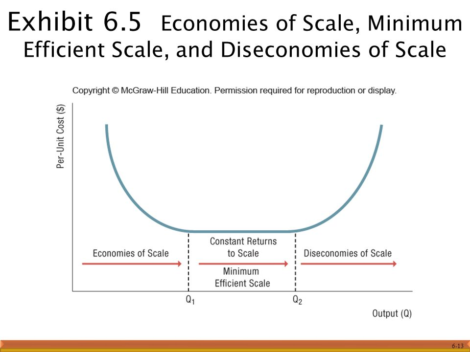 what is economies of scale pdf