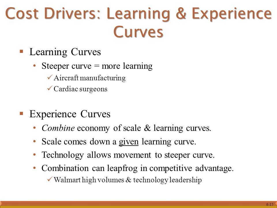 Cost Drivers: Learning & Experience Curves