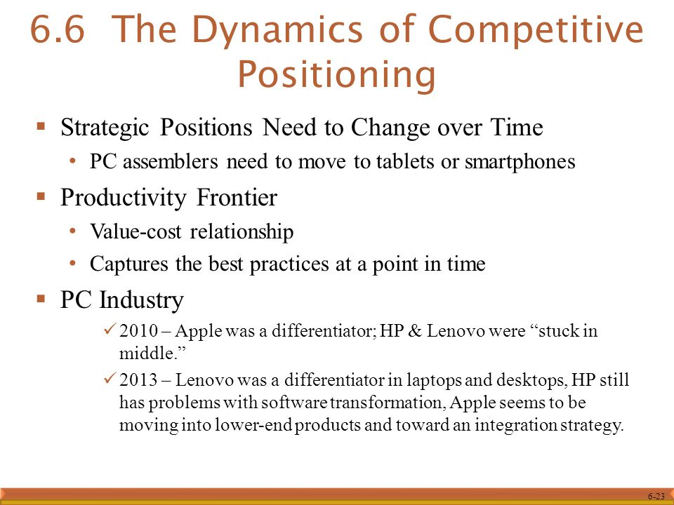 6.6 The Dynamics of Competitive Positioning