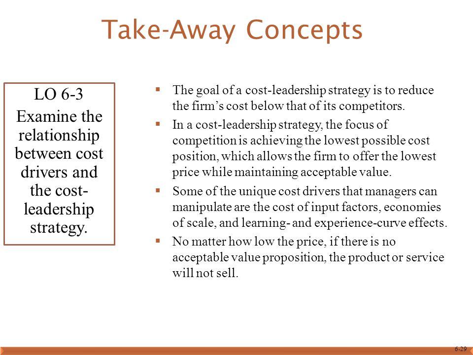 Take-Away Concepts LO 6-3