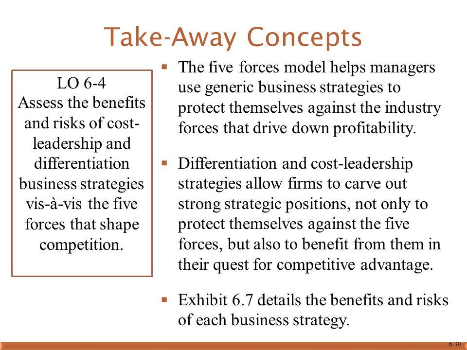 Take-Away Concepts