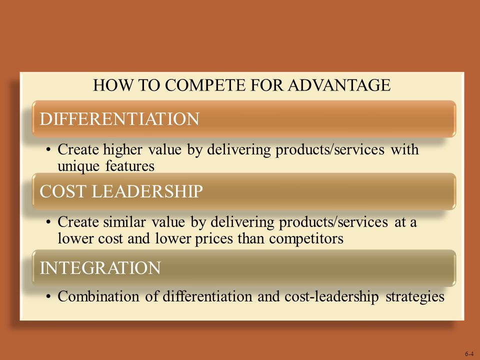 HOW TO COMPETE FOR ADVANTAGE
