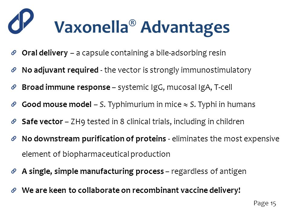 Vaxonella® Advantages
