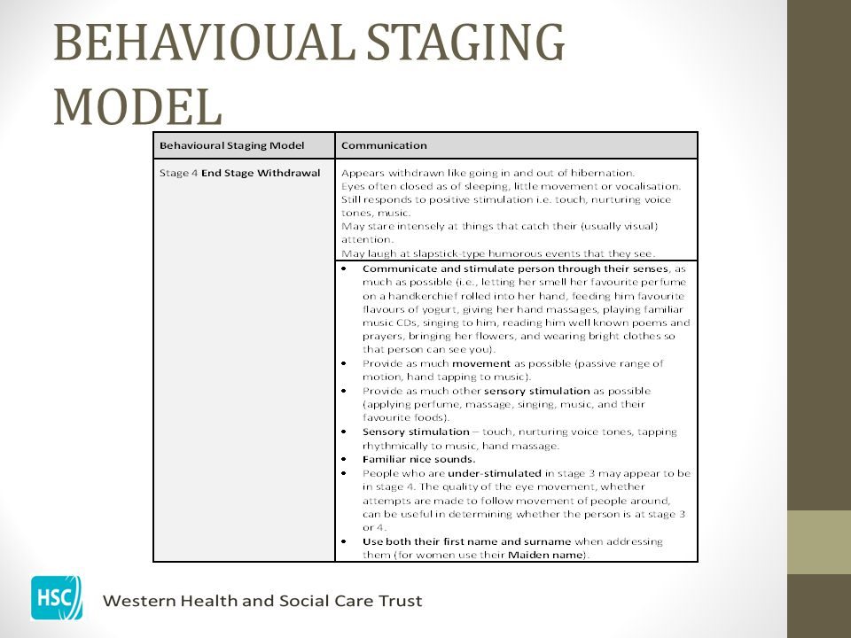 BEHAVIOUAL STAGING MODEL