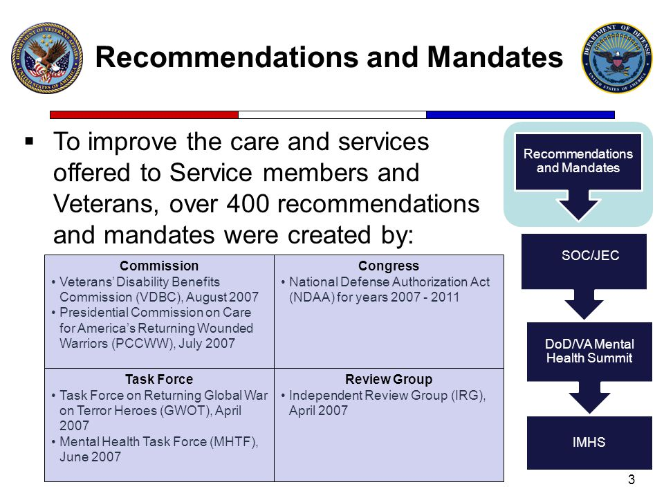 Recommendations and Mandates