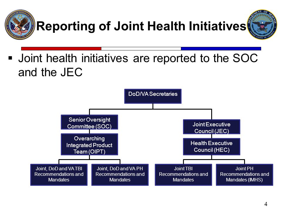 Reporting of Joint Health Initiatives