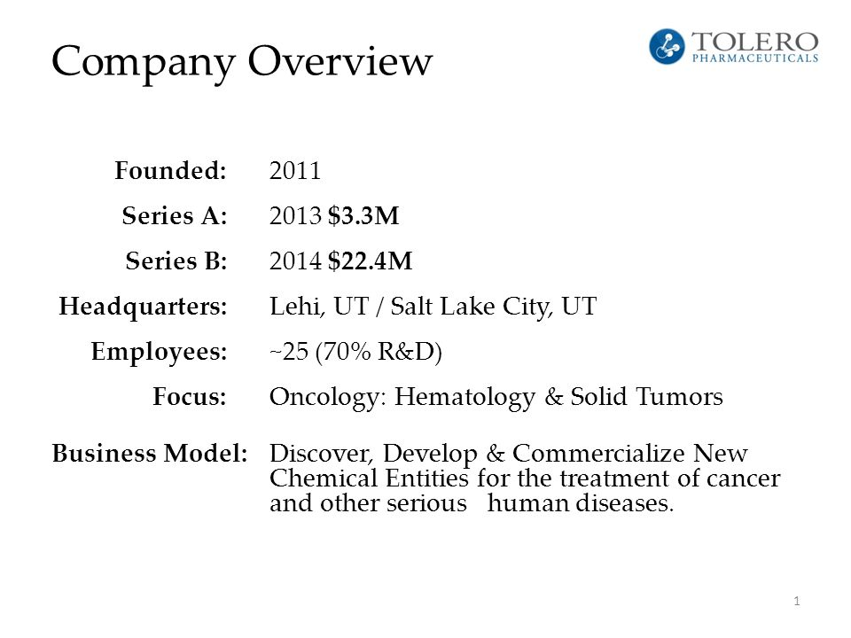 Tolero Pipeline Lead product candidate, Alvocidib, advancing toward approval in front-line and Relapsed/Refractory AML.