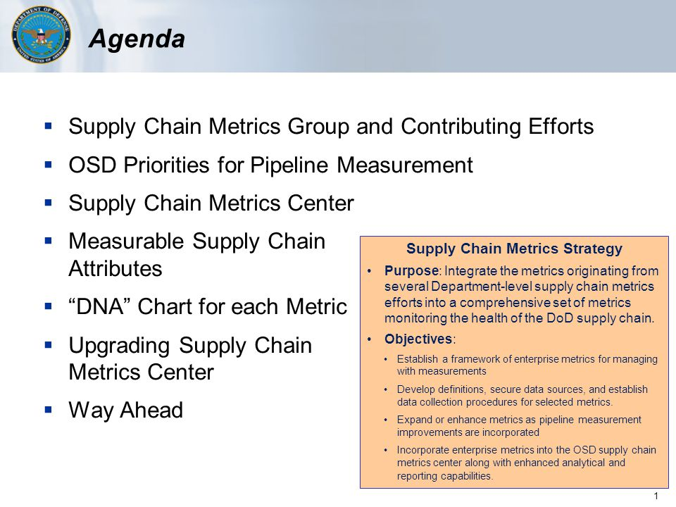 Supply Chain Metrics Group and Contributing Efforts