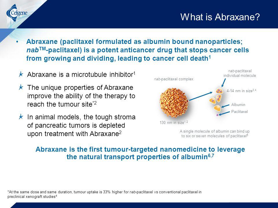 Study Design | MBC | ABRAXANE (paclitaxel protein-bound ...