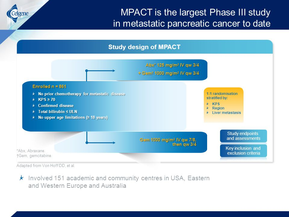 MPACT is the largest Phase III study in metastatic pancreatic cancer to date