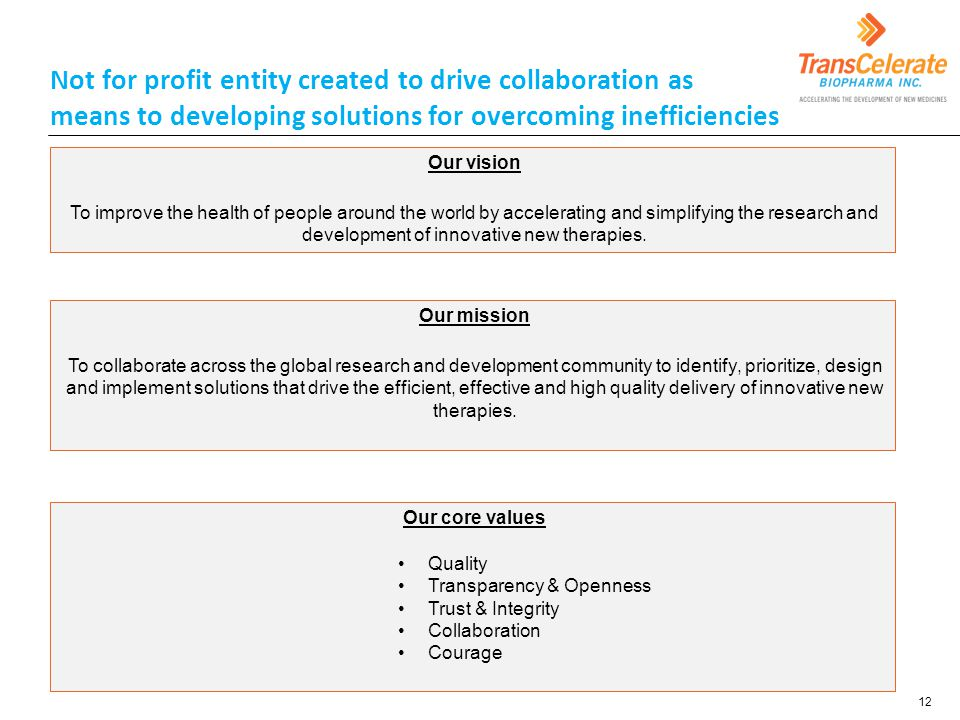 Not for profit entity created to drive collaboration as means to developing solutions for overcoming inefficiencies