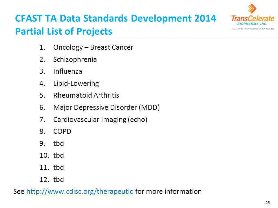 CFAST TA Data Standards Development 2014 Partial List of Projects