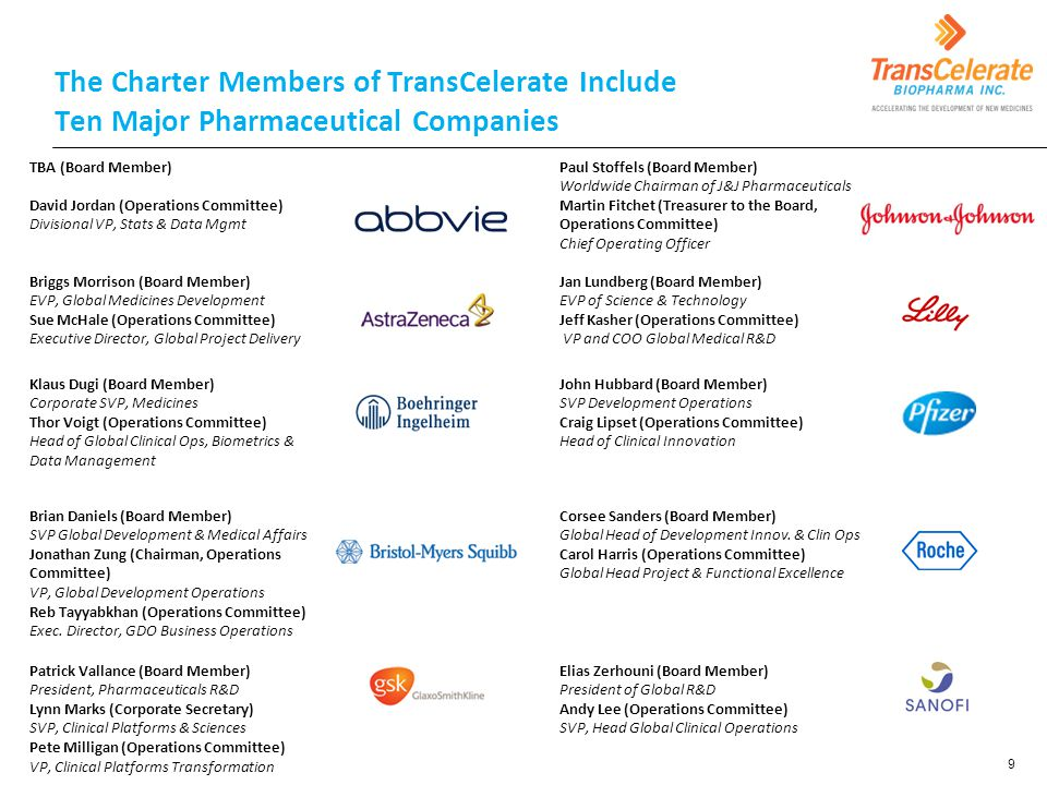 The Charter Members of TransCelerate Include Ten Major Pharmaceutical Companies