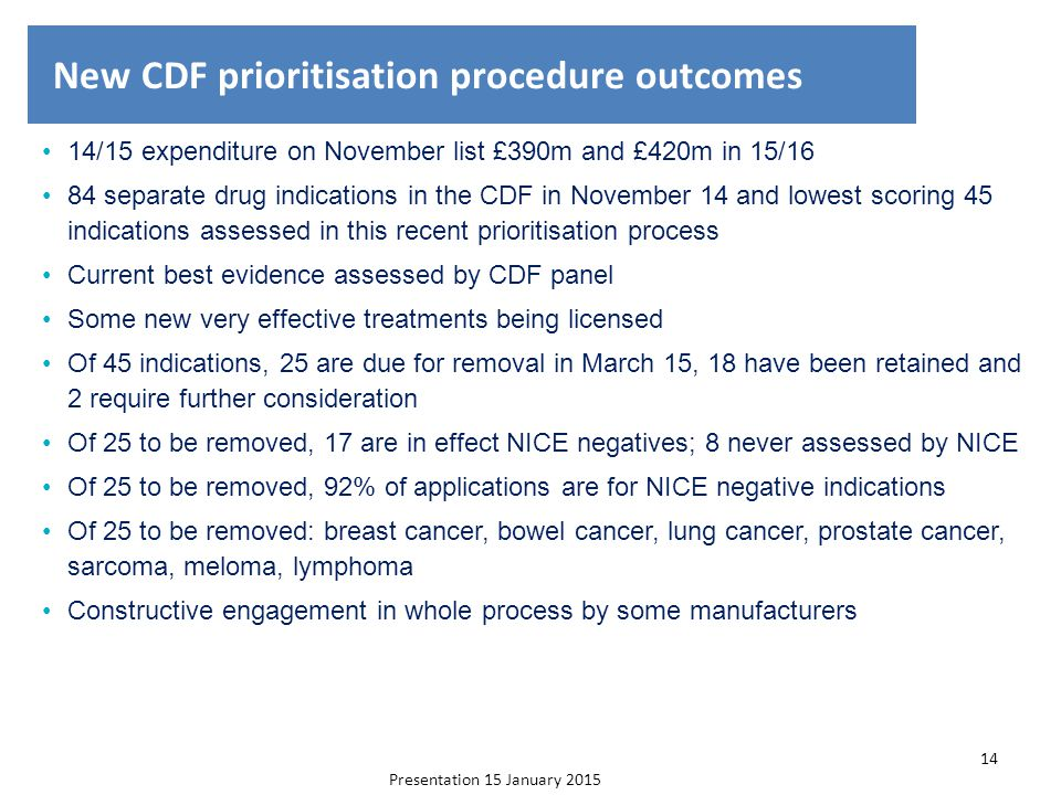 New CDF prioritisation procedure outcomes