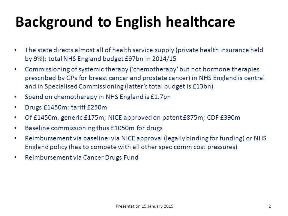 Background to English healthcare