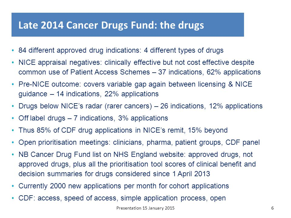 Late 2014 Cancer Drugs Fund: the drugs