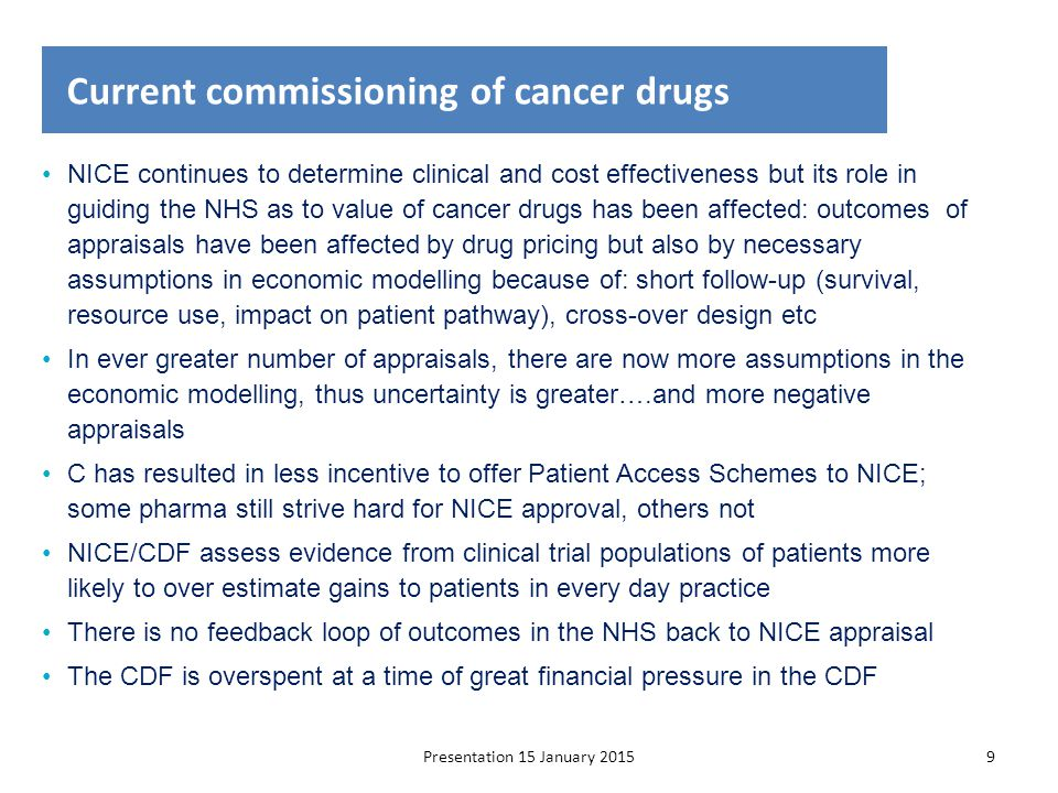 Current commissioning of cancer drugs