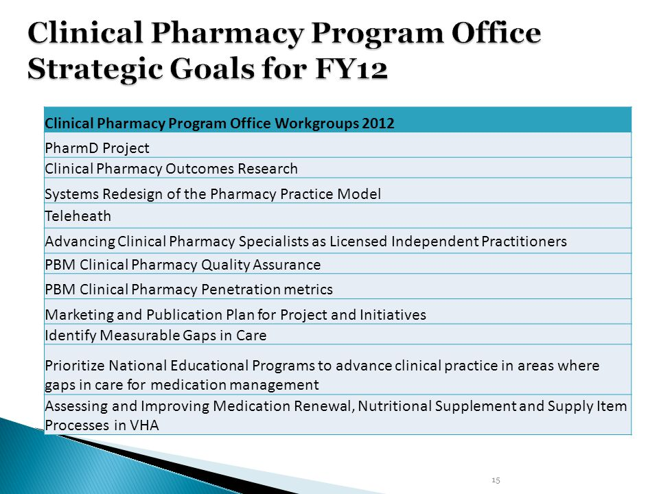 Clinical Pharmacy Program Office Strategic Goals for FY12