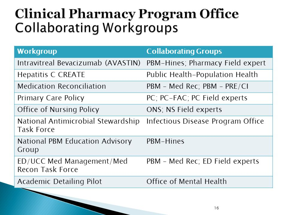 Clinical Pharmacy Program Office Collaborating Workgroups