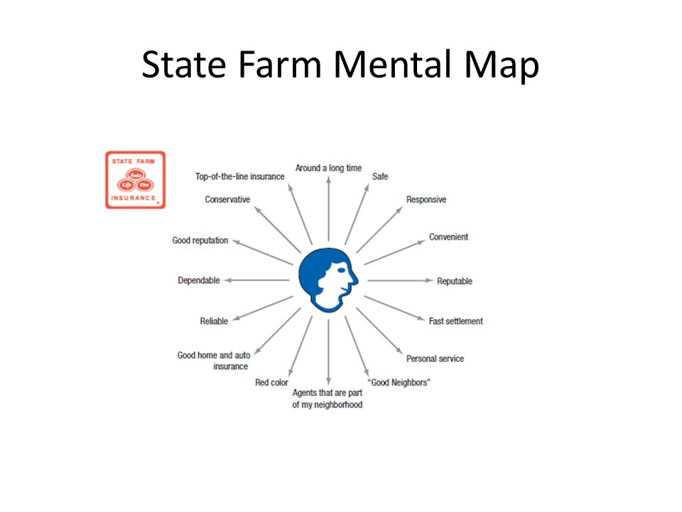 State Farm Mental Map