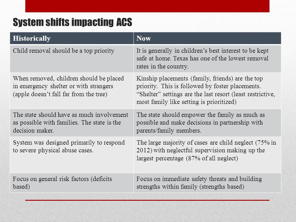 System shifts impacting ACS