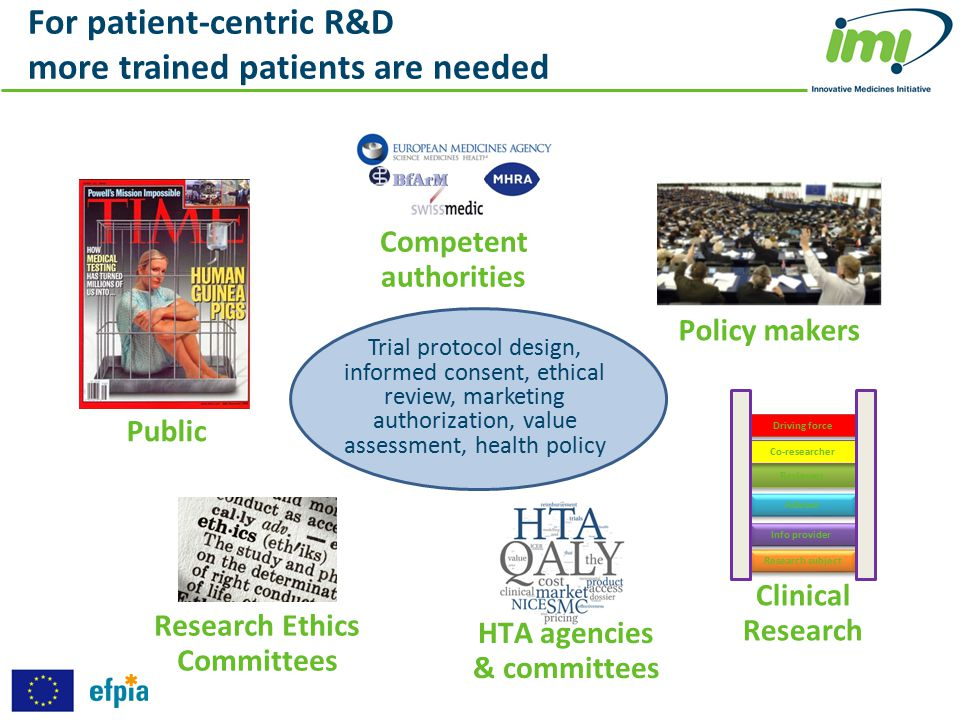 For patient-centric R&D more trained patients are needed