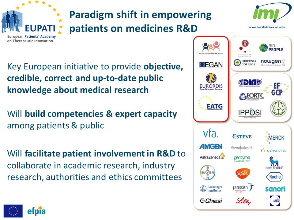 Paradigm shift in empowering patients on medicines R&D