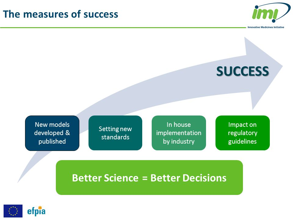 Better Science = Better Decisions