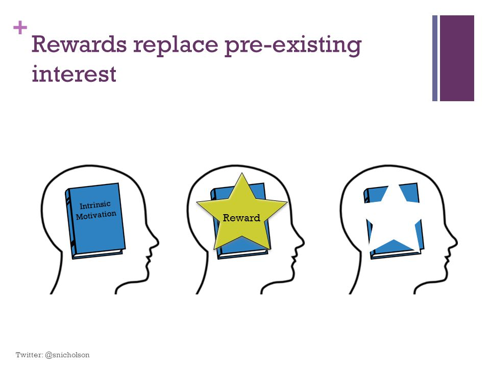 Rewards replace pre-existing interest