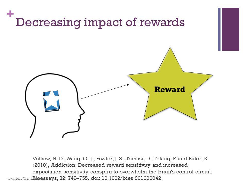 Decreasing impact of rewards