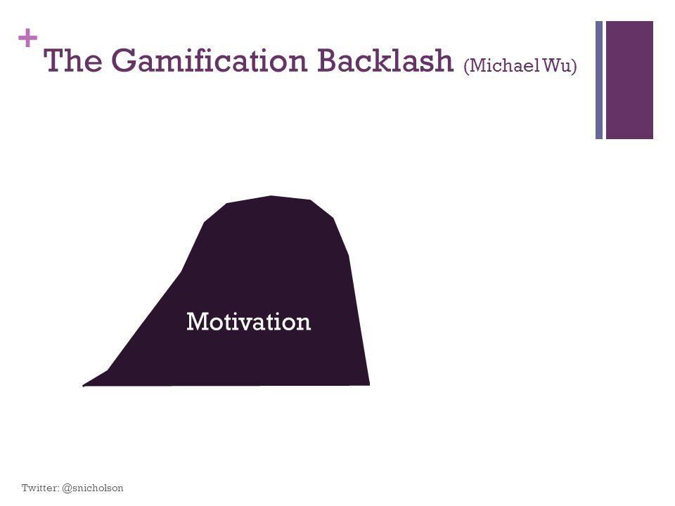 The Gamification Backlash (Michael Wu)