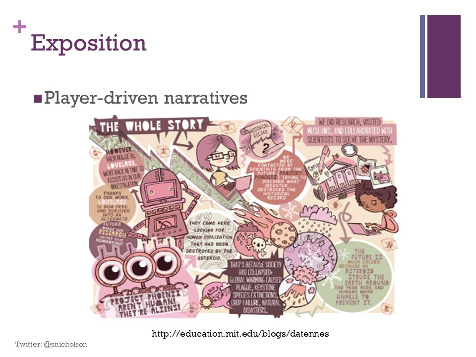 Exposition Player-driven narratives