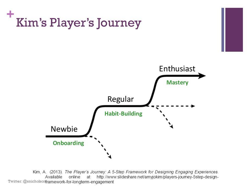 Kim's Player's Journey