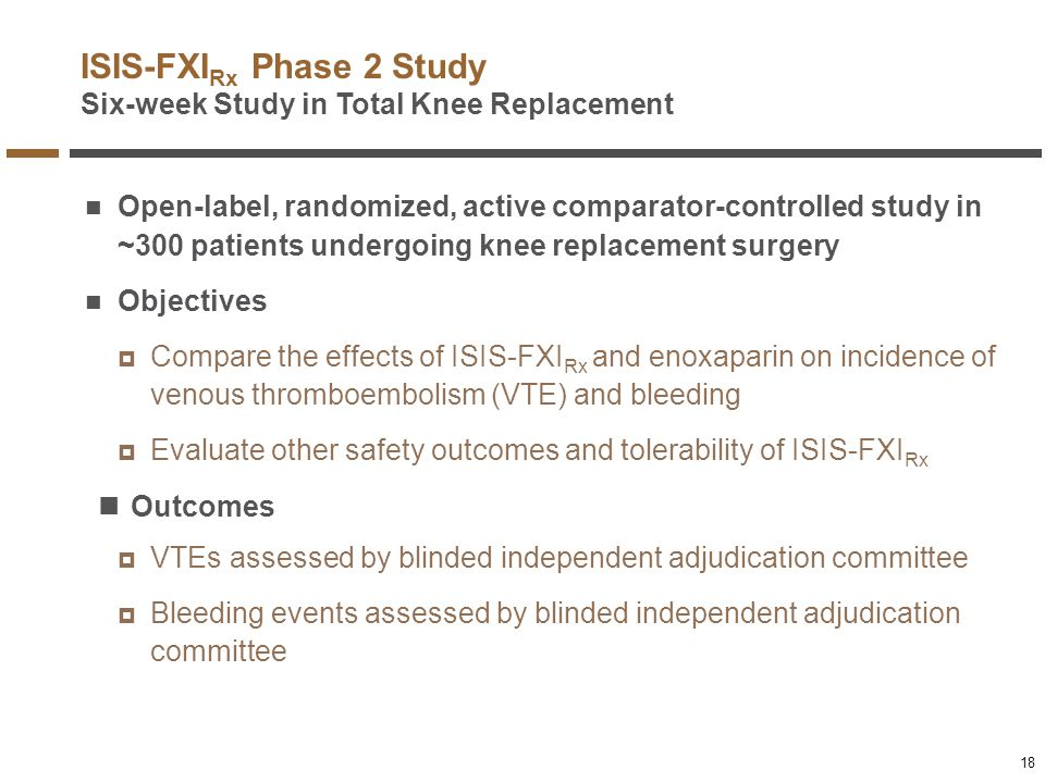 ISIS-FXIRx Phase 2 Study Six-week Study in Total Knee Replacement