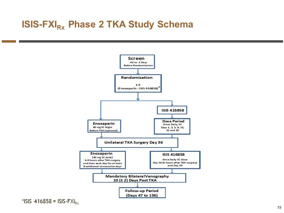 ISIS-FXIRx Phase 2 TKA Study Schema