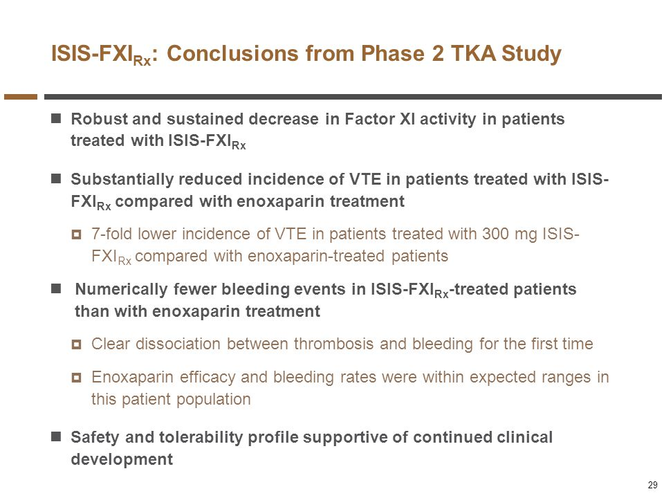 ISIS-FXIRx: Conclusions from Phase 2 TKA Study