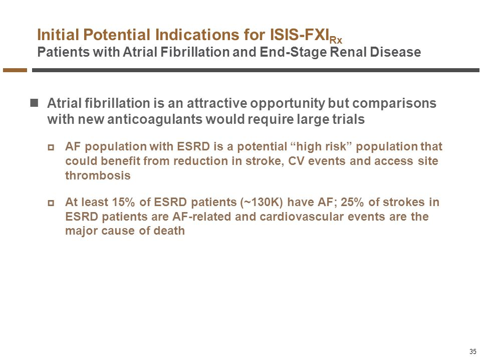 Initial Potential Indications for ISIS-FXIRx Patients with Atrial Fibrillation and End-Stage Renal Disease